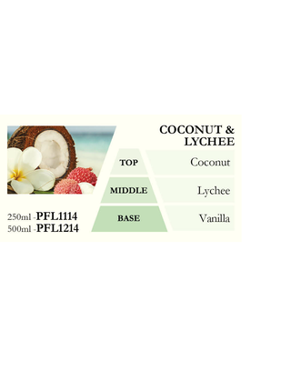 Náplň do katalytické lampy COCONUT & LYCHEE (kokos a liči), 500 ml