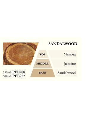 Náplň do katalytické lampy SANDALWOOD (santalové dřevo) 500 ml